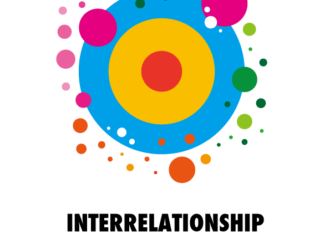 Interrelationship