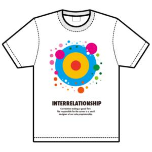 「Interrelationship]